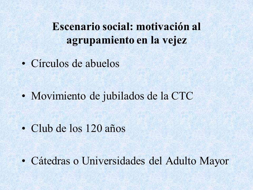 Escenario social: motivación al agrupamiento en la vejez Círculos de abuelos Movimiento de jubilados de la CTC Club de los 120 años Cátedras o Universidades del Adulto Mayor