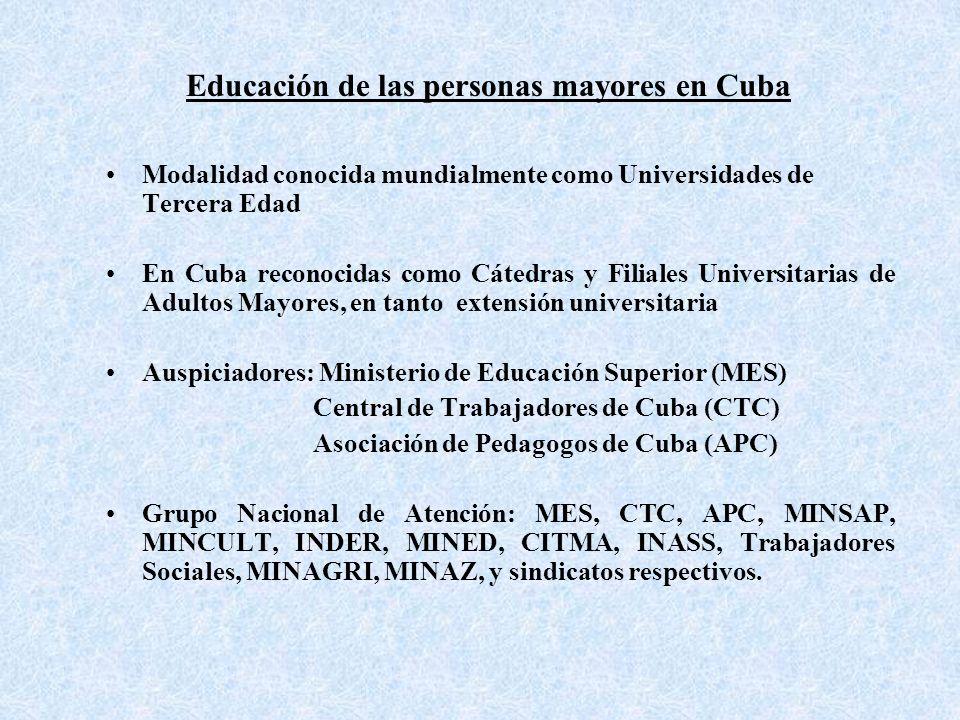 Educación de las personas mayores en Cuba Modalidad conocida mundialmente como Universidades de Tercera Edad En Cuba reconocidas como Cátedras y Filiales Universitarias de Adultos Mayores, en tanto extensión universitaria Auspiciadores: Ministerio de Educación Superior (MES) Central de Trabajadores de Cuba (CTC) Asociación de Pedagogos de Cuba (APC) Grupo Nacional de Atención: MES, CTC, APC, MINSAP, MINCULT, INDER, MINED, CITMA, INASS, Trabajadores Sociales, MINAGRI, MINAZ, y sindicatos respectivos.