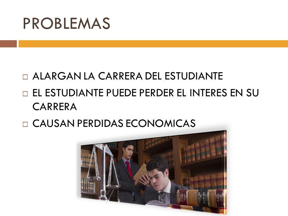 PROBLEMAS ALARGAN LA CARRERA DEL ESTUDIANTE EL ESTUDIANTE PUEDE PERDER EL INTERES EN SU CARRERA CAUSAN PERDIDAS ECONOMICAS