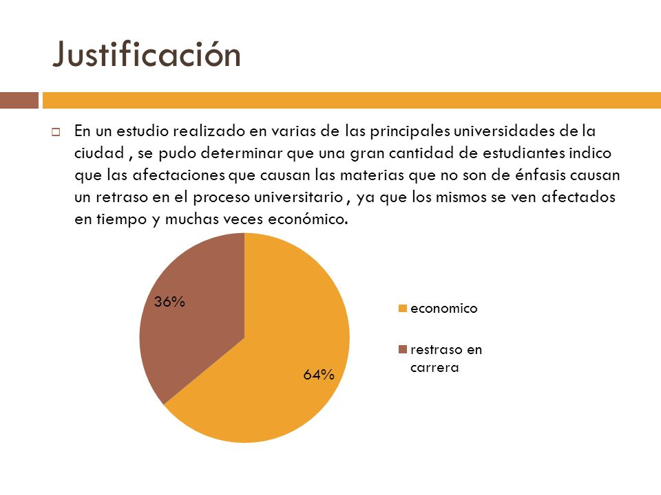 Justificación En un estudio realizado en varias de las principales universidades de la ciudad, se pudo determinar que una gran cantidad de estudiantes