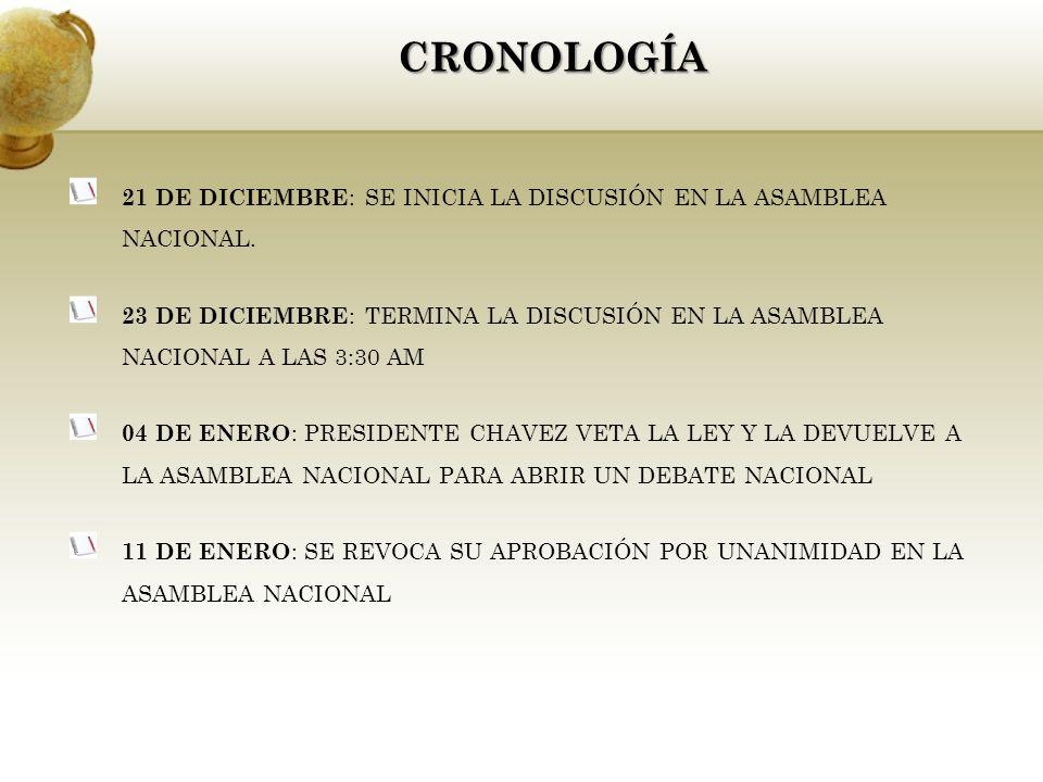 21 DE DICIEMBRE : SE INICIA LA DISCUSIÓN EN LA ASAMBLEA NACIONAL.