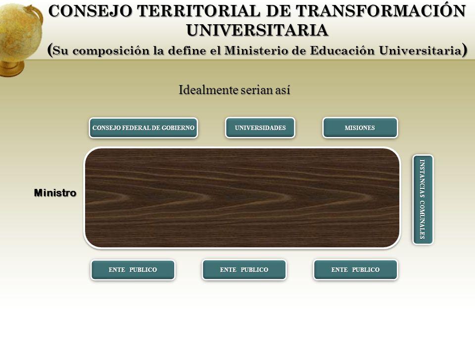 CONSEJO TERRITORIAL DE TRANSFORMACIÓN UNIVERSITARIA ( Su composición la define el Ministerio de Educación Universitaria ) CONSEJO FEDERAL DE GOBIERNO UNIVERSIDADESUNIVERSIDADESMISIONESMISIONES ENTE PUBLICO Ministro INSTANCIAS COMUNALES Idealmente serian así ENTE PUBLICO