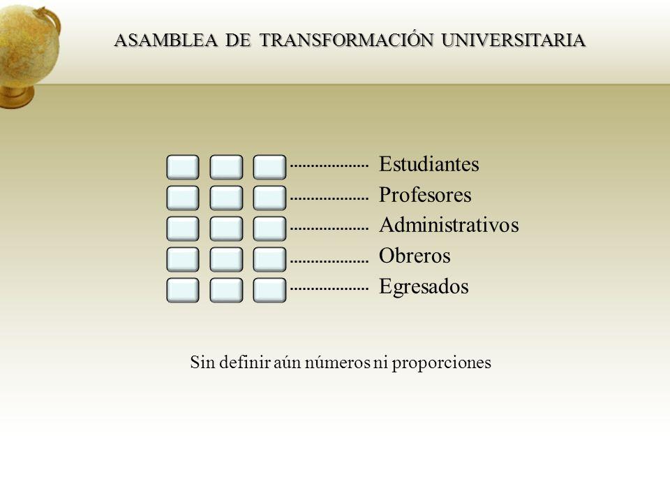 Estudiantes Profesores Administrativos Obreros Egresados ASAMBLEA DE TRANSFORMACIÓN UNIVERSITARIA Sin definir aún números ni proporciones