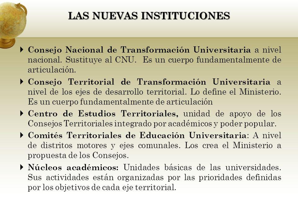 Consejo Nacional de Transformación Universitaria a nivel nacional.