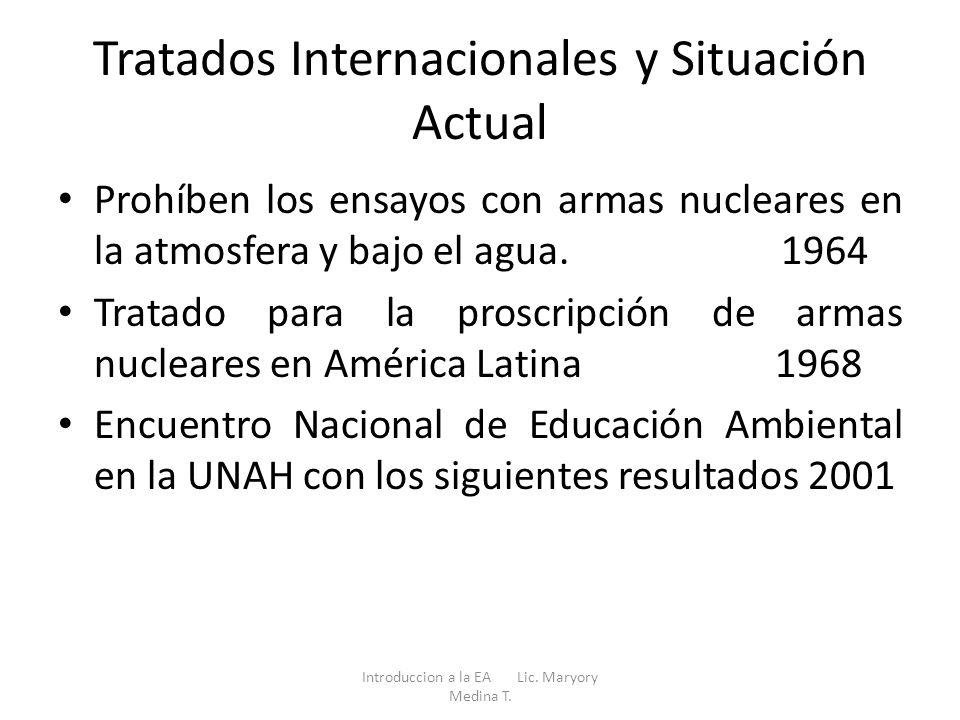Tratados Internacionales y Situación Actual Prohíben los ensayos con armas nucleares en la atmosfera y bajo el agua. 1964 Tratado para la proscripción