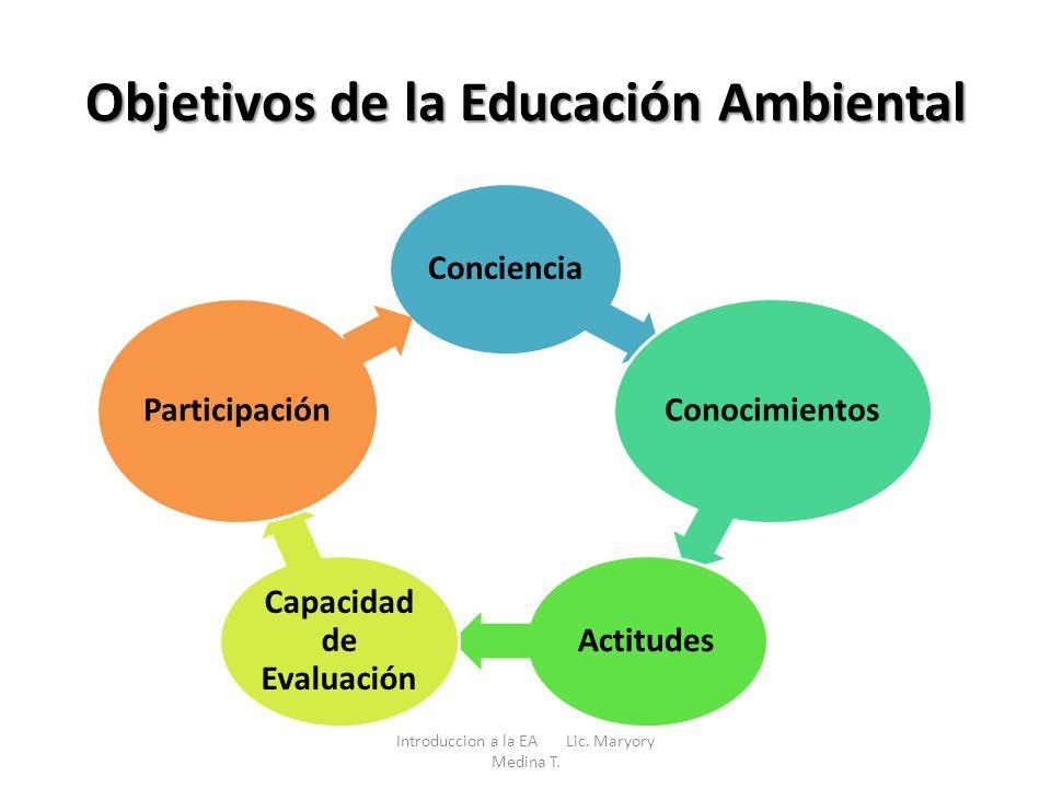 Objetivos de la Educación Ambiental Conciencia Conocimientos Actitudes Capacidad de Evaluación Participación Introduccion a la EA Lic. Maryory Medina