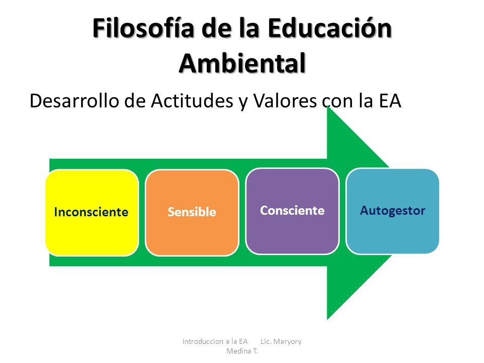 Filosofía de la Educación Ambiental Desarrollo de Actitudes y Valores con la EA InconscienteSensibleConscienteAutogestor Introduccion a la EA Lic. Mar