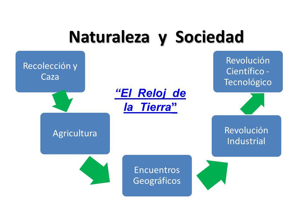 Naturaleza y Sociedad Recolección y Caza Agricultura Revolución Científico - Tecnológico Revolución Industrial Encuentros Geográficos El Reloj de la T