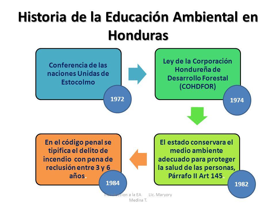 Historia de la Educación Ambiental en Honduras Comisión Nacional del Ambiente y Desarrollo (CONAMA) 1993 Gestiona la aprobación de la Ley General del Ambiente (LGA) A partir de la LGA se crea en Honduras la Secretaria del Ambiente (SEDA) La LGA crea la Procuraduría General del Ambiente SEDA y la Secretaria de Recursos Naturales se fusionan en 1996 En 1997 surge la Secretaria de Recursos Naturales y Ambiente (SERNA) Introduccion a la EA Lic.