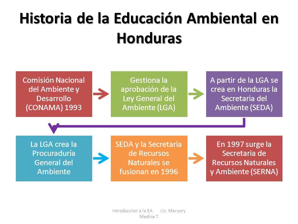 Historia de la Educación Ambiental en Honduras Comisión Nacional del Ambiente y Desarrollo (CONAMA) 1993 Gestiona la aprobación de la Ley General del