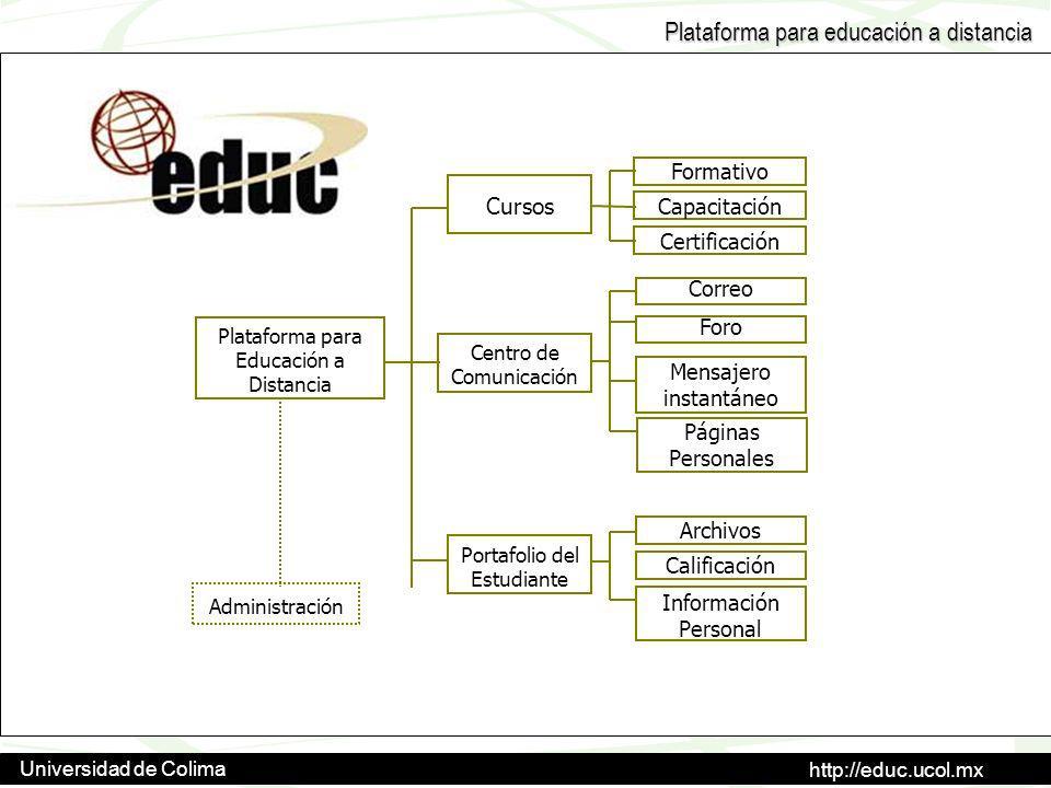 http://educ.ucol.mx Universidad de Colima Plataforma para educación a distancia Cursos Centro de Comunicación Portafolio del Estudiante Formativo Certificación Correo Foro Capacitación Mensajero instantáneo Páginas Personales Archivos Información Personal Calificación Plataforma para Educación a Distancia Administración