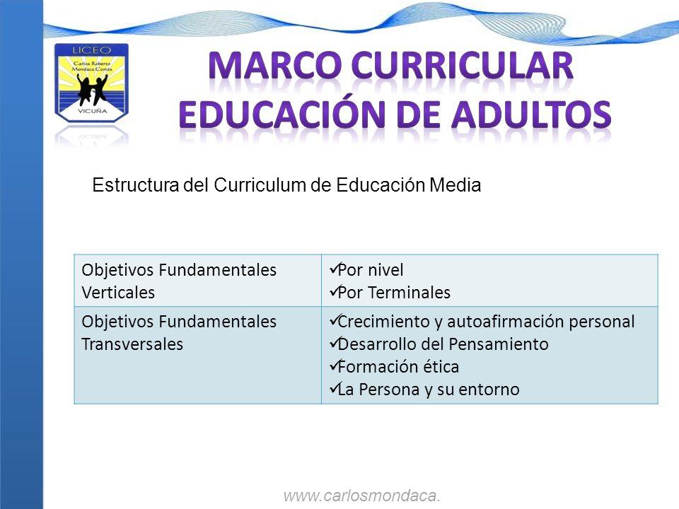Formación General 4 sectores de aprendizaje obligatorios, uno de ellos con 2 subsectores de aprendizaje.