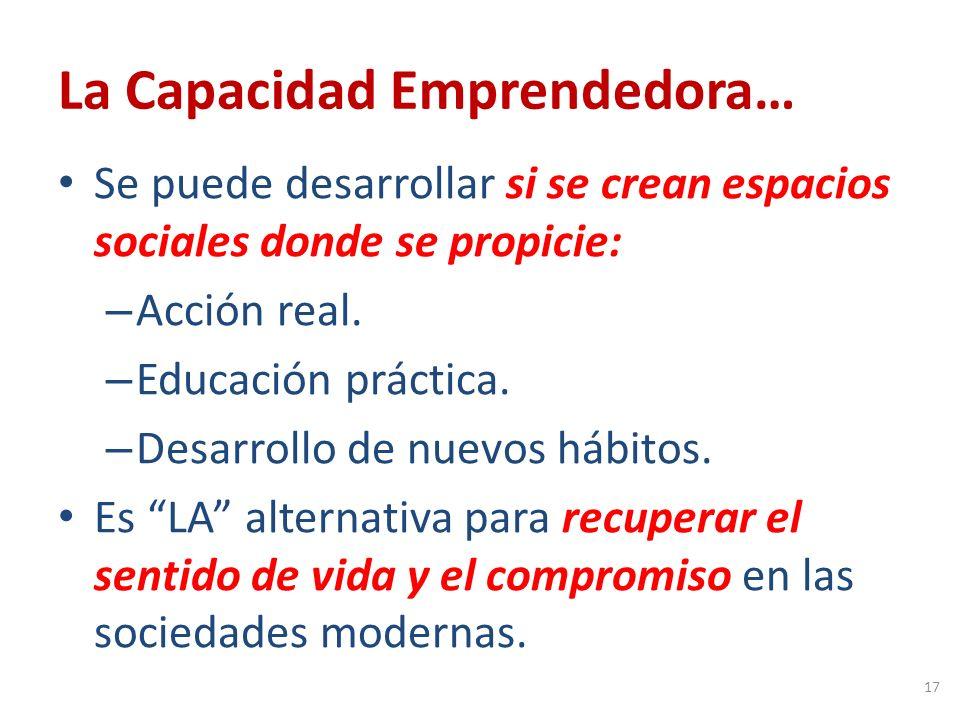 La Capacidad Emprendedora… Se puede desarrollar si se crean espacios sociales donde se propicie: – Acción real.