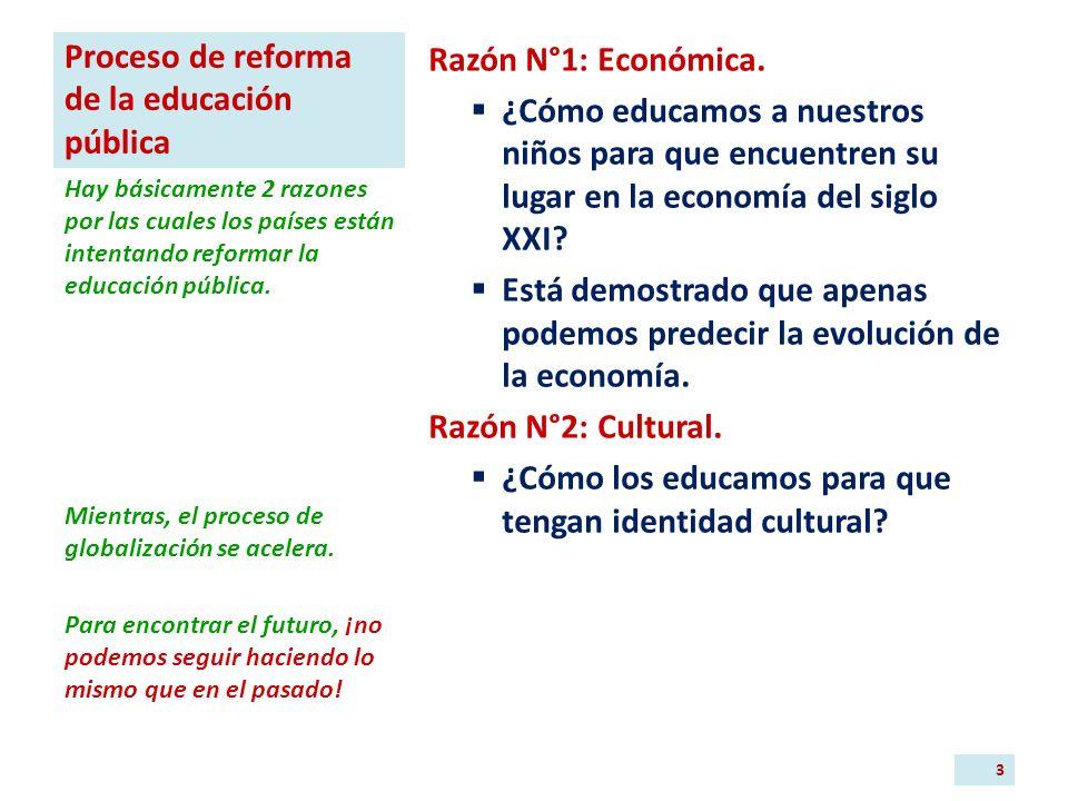 Proceso de reforma de la educación pública Razón N°1: Económica.
