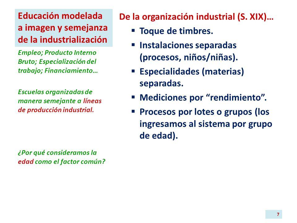 Educación modelada a imagen y semejanza de la industrialización De la organización industrial (S.