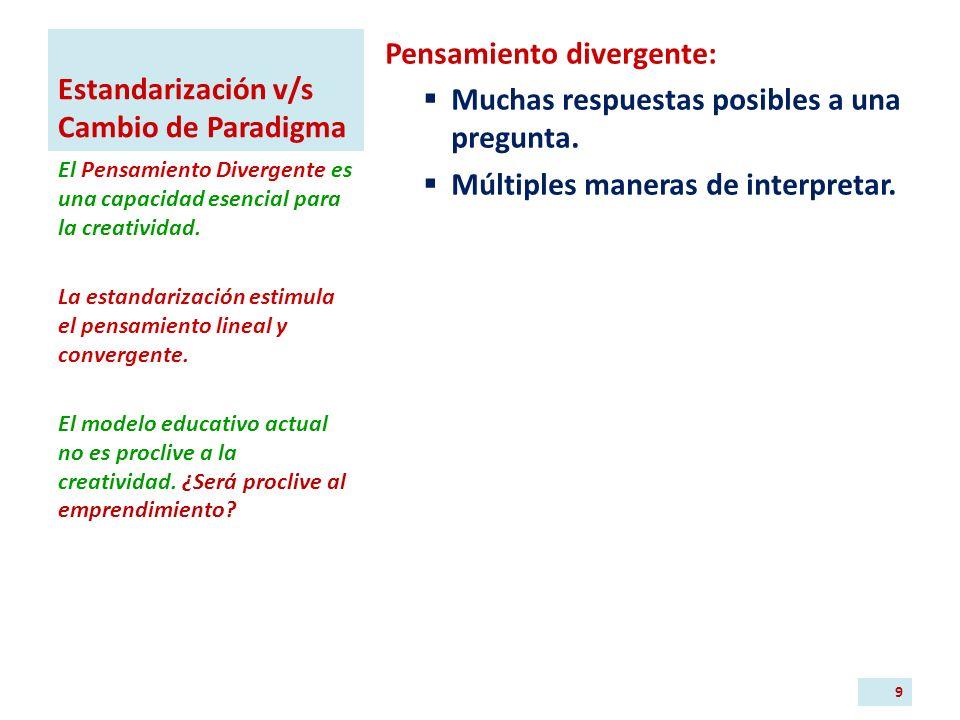 Estandarización v/s Cambio de Paradigma Pensamiento divergente: Muchas respuestas posibles a una pregunta.