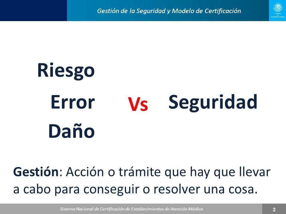 Sistema Nacional de Certificación de Establecimientos de Atención Médica 13 error accidente Modelo de Queso Suizo James Reason VERIFICACIÓN, ACREDITACIÓN, CERTIFICACIÓN, EVALUACIÓN AUTORIZACIÓN REGULACIÓN FINANCIAMIENTO EDUCACIÓN INVESTIGACIÓN PRESTACIÓN Gestión de la Seguridad y Modelo de Certificación