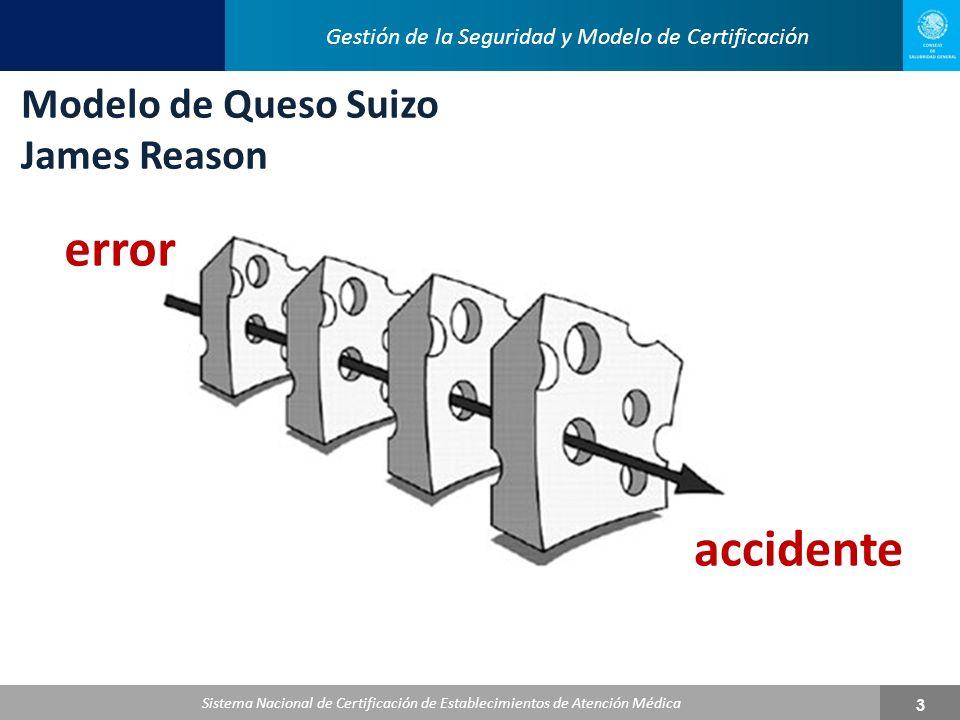 Sistema Nacional de Certificación de Establecimientos de Atención Médica 14 No podemos resolver problemas usando el mismo tipo de pensamiento que usamos cuando los creamos - Albert Einstein - Apartados más incumplidos y de mayor impacto en el Proceso de Certificación de Establecimientos de Atención Médica Gestión de la Seguridad y Modelo de Certificación