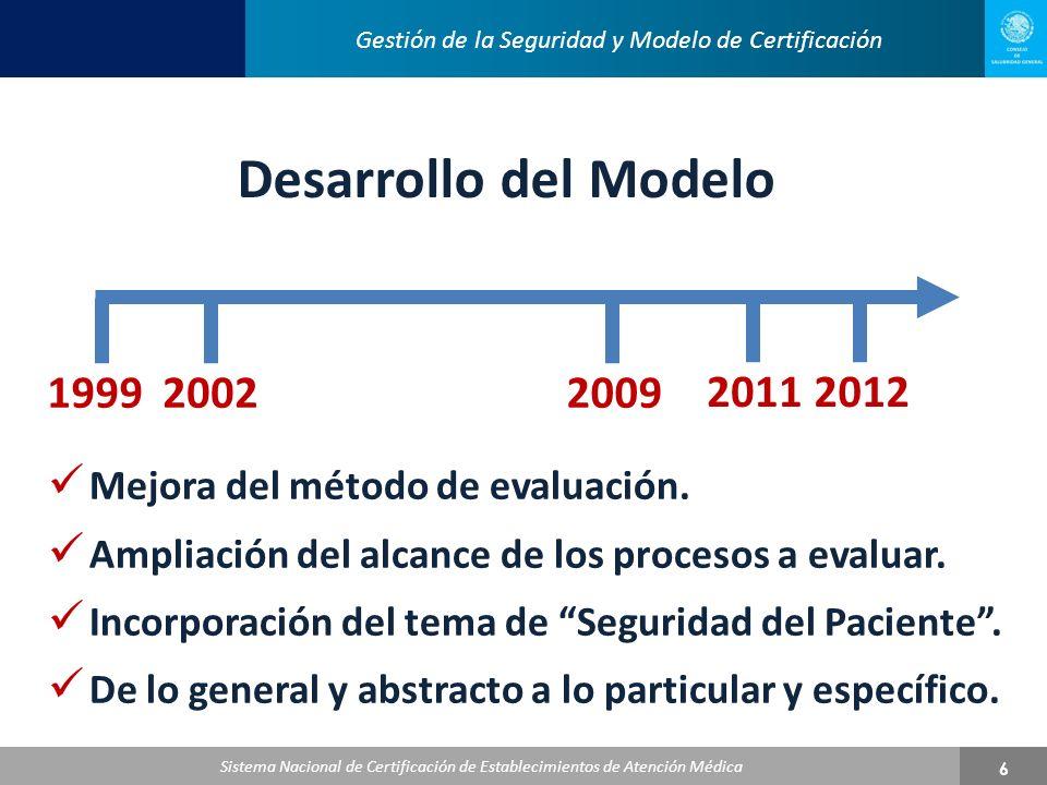 Sistema Nacional de Certificación de Establecimientos de Atención Médica 7 Apartados más incumplidos y de mayor impacto en el Proceso de Certificación de Establecimientos de Atención Médica Apartados más incumplidos y de mayor impacto en el Proceso de Certificación de Establecimientos de Atención Médica Gestión de la Seguridad y Modelo de Certificación