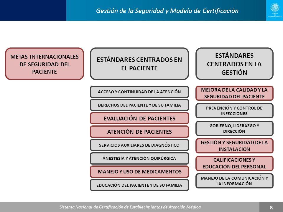 Sistema Nacional de Certificación de Establecimientos de Atención Médica 9 El agotamiento de los cabos sueltos (variables interdependientes con margen) ab cd Cuando el margen se agota, lo técnico se vuelve sistémico J.