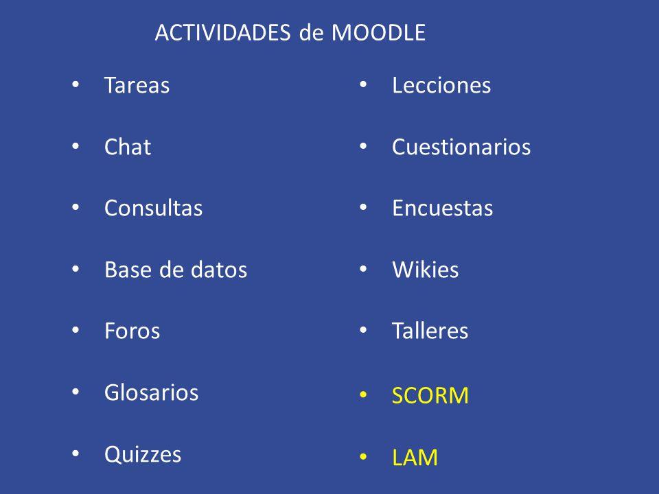SCORM Shareble Content Object Reference Model Intercambio de contenidos entre aplicaciones Es un paquete de material Web.