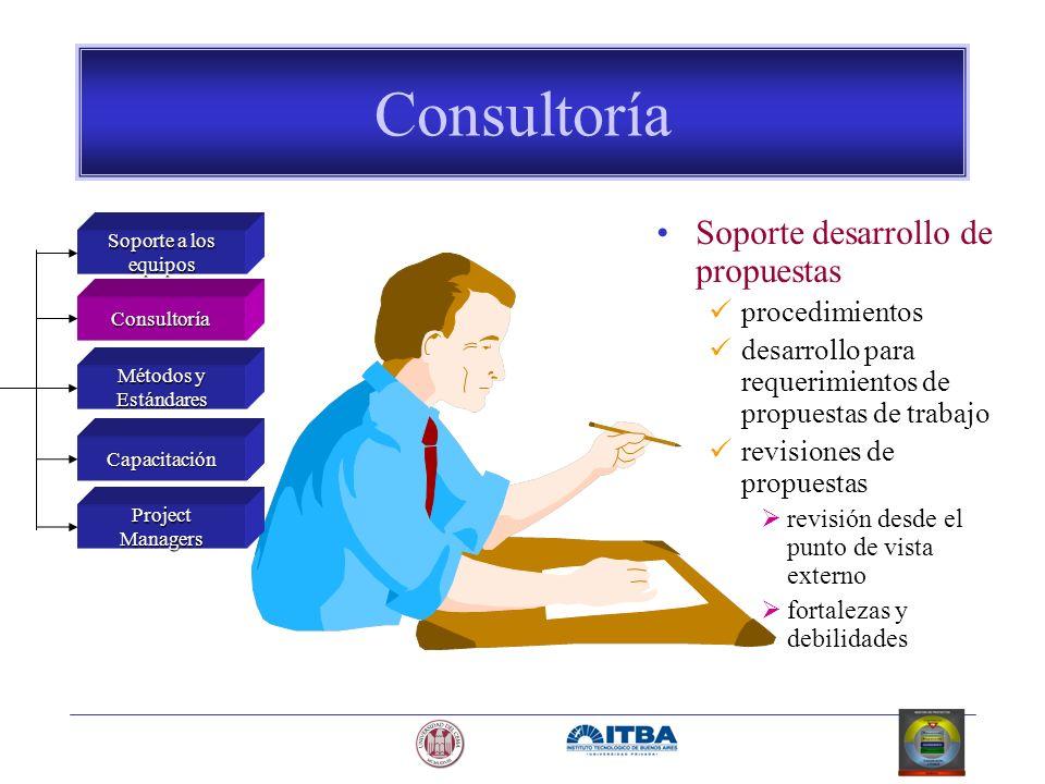 Consultoría Soporte desarrollo de propuestas procedimientos desarrollo para requerimientos de propuestas de trabajo revisiones de propuestas revisión