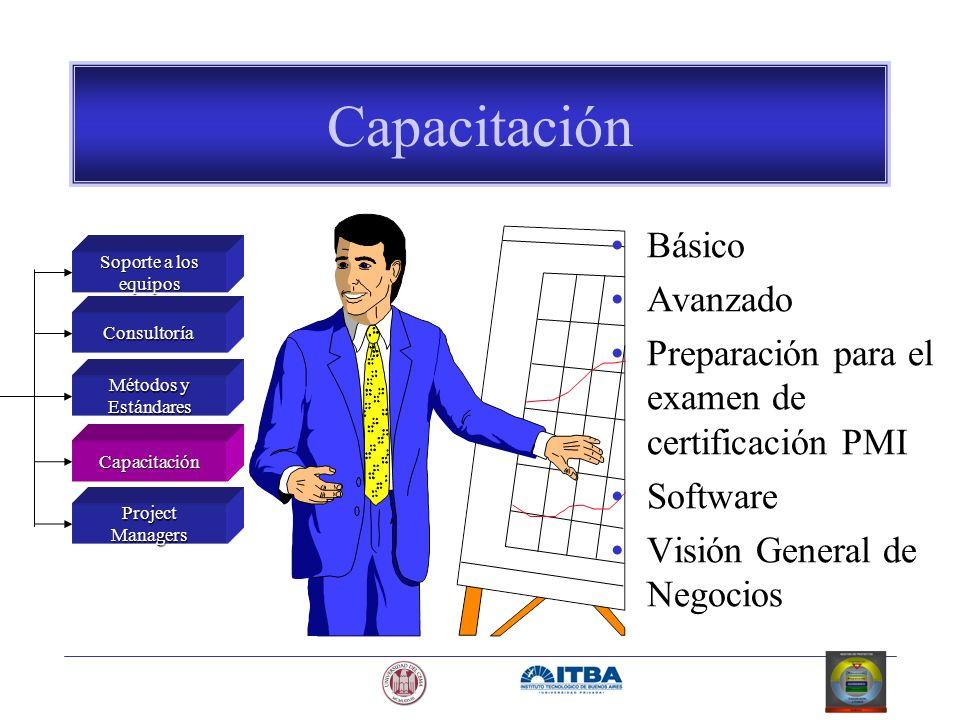 Capacitación Básico Avanzado Preparación para el examen de certificación PMI Software Visión General de Negocios Soporte a los equipos Consultoría Mét