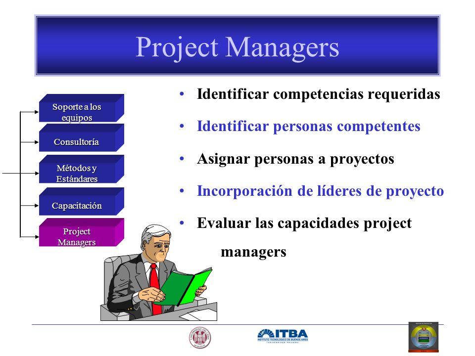 Project Managers Identificar competencias requeridas Identificar personas competentes Asignar personas a proyectos Incorporación de líderes de proyect