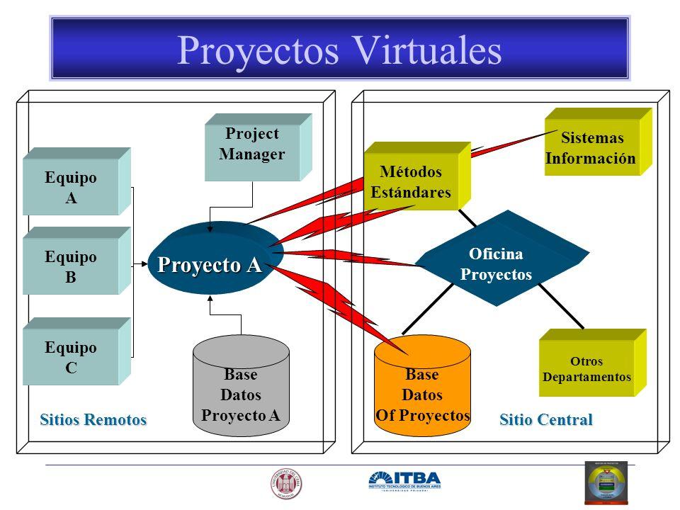 Proyectos Virtuales Proyecto A Base Datos Proyecto A Project Manager Oficina Proyectos Base Datos Of Proyectos Otros Departamentos Sistemas Informació