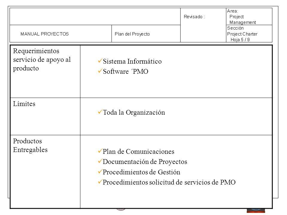 Requerimientos servicio de apoyo al producto Sistema Informático Software ´PMO Límites Toda la Organización Productos Entregables Plan de Comunicacion