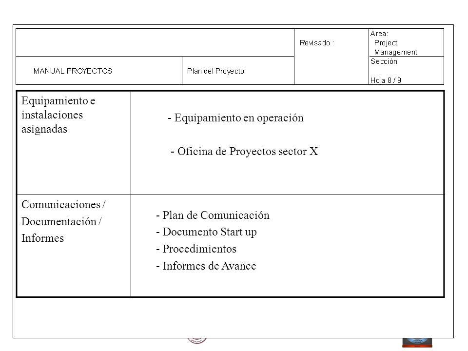 Equipamiento e instalaciones asignadas - Equipamiento en operación - Oficina de Proyectos sector X Comunicaciones / Documentación / Informes - Plan de