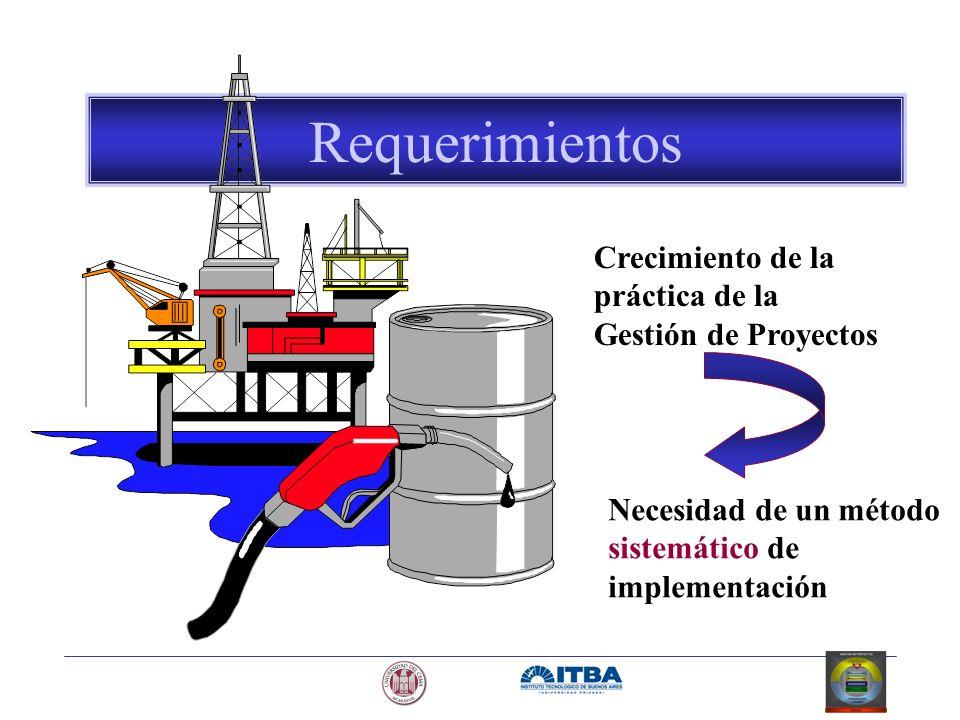 Requerimientos Crecimiento de la práctica de la Gestión de Proyectos Necesidad de un método sistemático de implementación