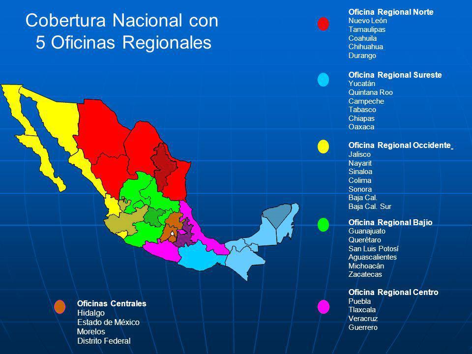 Cobertura Nacional con 5 Oficinas Regionales Oficina Regional Norte Nuevo León Tamaulipas Coahuila Chihuahua Durango Oficina Regional Sureste Yucatán Quintana Roo Campeche Tabasco Chiapas Oaxaca Oficina Regional Occidente Jalisco Nayarit Sinaloa Colima Sonora Baja Cal.