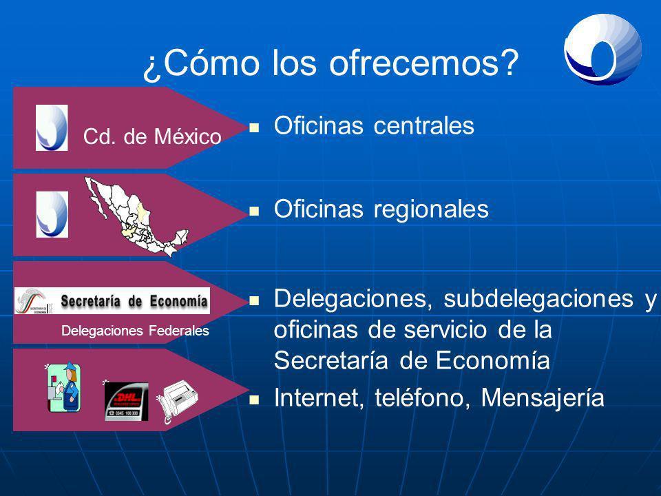 ¿Cómo los ofrecemos? Cd. de México Delegaciones Federales * * * Oficinas centrales Oficinas regionales Delegaciones, subdelegaciones y oficinas de ser