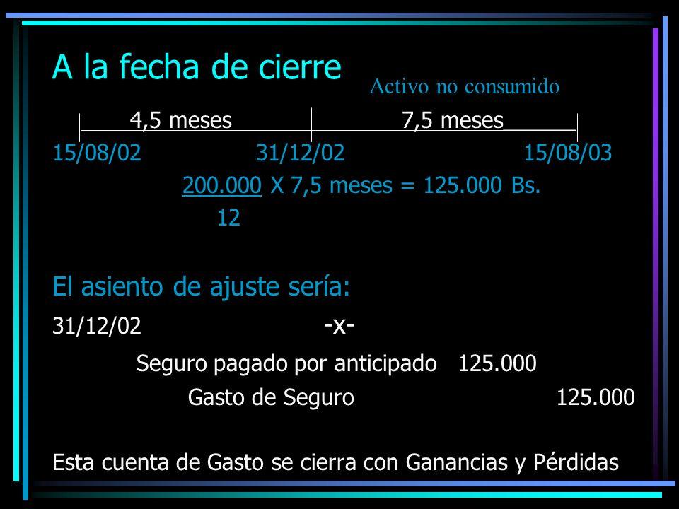 A la fecha de cierre 4,5 meses 7,5 meses______ 15/08/0231/12/02 15/08/03 200.000 X 7,5 meses = 125.000 Bs. 12 El asiento de ajuste sería: 31/12/02 -x-