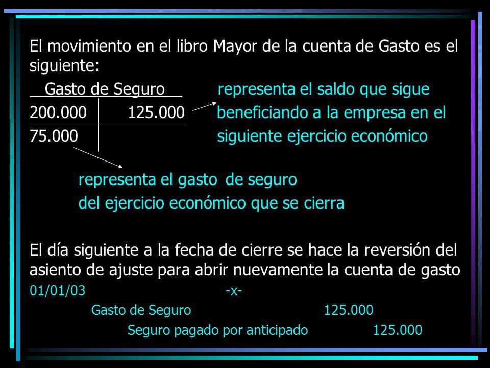 El movimiento en el libro Mayor de la cuenta de Gasto es el siguiente: Gasto de Seguro__ representa el saldo que sigue 200.000125.000 beneficiando a l