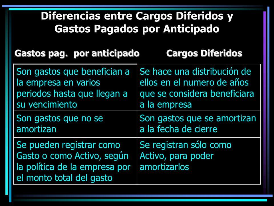 Diferencias entre Cargos Diferidos y Gastos Pagados por Anticipado Son gastos que benefician a la empresa en varios periodos hasta que llegan a su ven