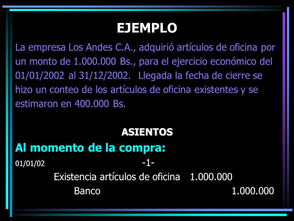 EJEMPLO La empresa Los Andes C.A., adquirió artículos de oficina por un monto de 1.000.000 Bs., para el ejercicio económico del 01/01/2002 al 31/12/20