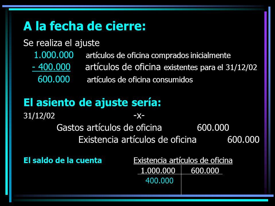 A la fecha de cierre: Se realiza el ajuste 1.000.000 artículos de oficina comprados inicialmente - 400.000 artículos de oficina existentes para el 31/