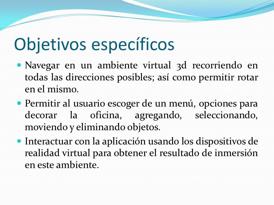Objetivos específicos Navegar en un ambiente virtual 3d recorriendo en todas las direcciones posibles; así como permitir rotar en el mismo. Permitir a