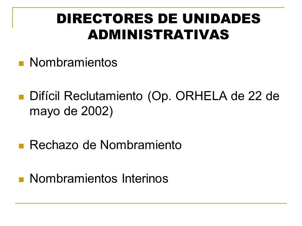 DIRECTORES DE UNIDADES ADMINISTRATIVAS Nombramientos Difícil Reclutamiento (Op. ORHELA de 22 de mayo de 2002) Rechazo de Nombramiento Nombramientos In