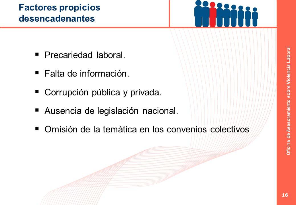 Oficina de Asesoramiento sobre Violencia Laboral 16 Factores propicios desencadenantes Precariedad laboral. Falta de información. Corrupción pública y