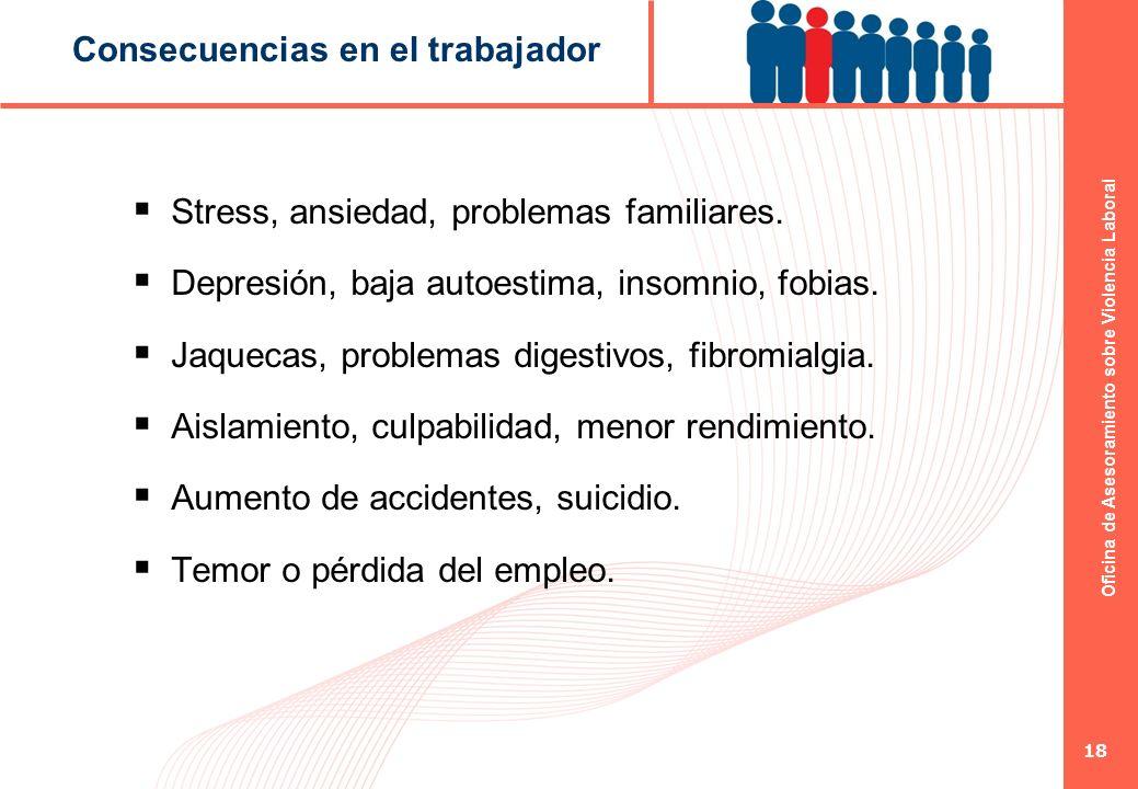 Oficina de Asesoramiento sobre Violencia Laboral 18 Consecuencias en el trabajador Stress, ansiedad, problemas familiares. Depresión, baja autoestima,