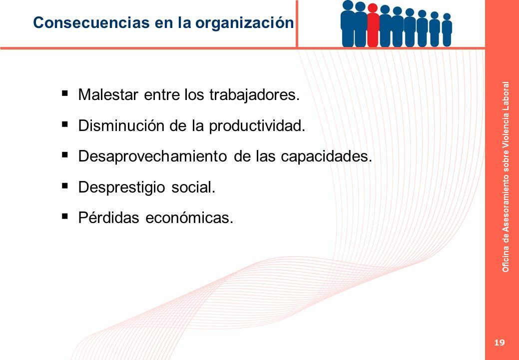 Oficina de Asesoramiento sobre Violencia Laboral 19 Consecuencias en la organización Malestar entre los trabajadores. Disminución de la productividad.