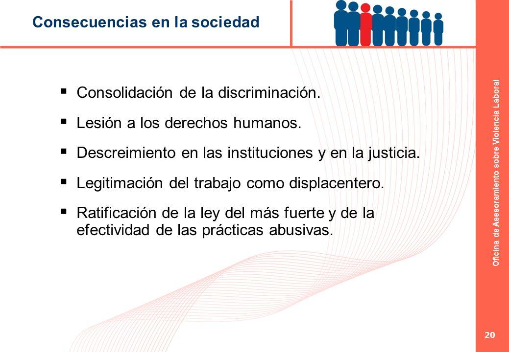 Oficina de Asesoramiento sobre Violencia Laboral 20 Consecuencias en la sociedad Consolidación de la discriminación. Lesión a los derechos humanos. De