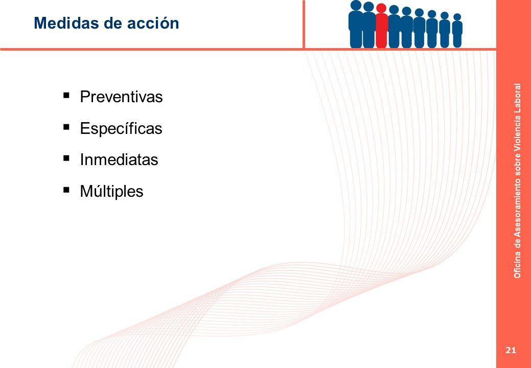 Oficina de Asesoramiento sobre Violencia Laboral 21 Medidas de acción Preventivas Específicas Inmediatas Múltiples