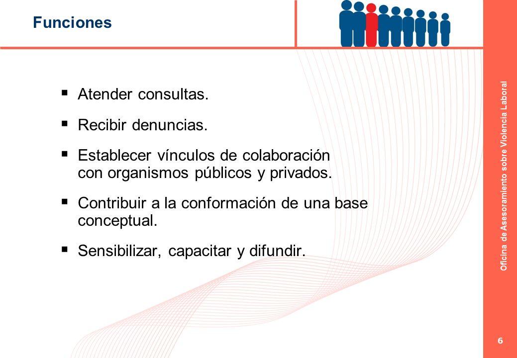 Oficina de Asesoramiento sobre Violencia Laboral 6 Funciones Atender consultas. Recibir denuncias. Establecer vínculos de colaboración con organismos