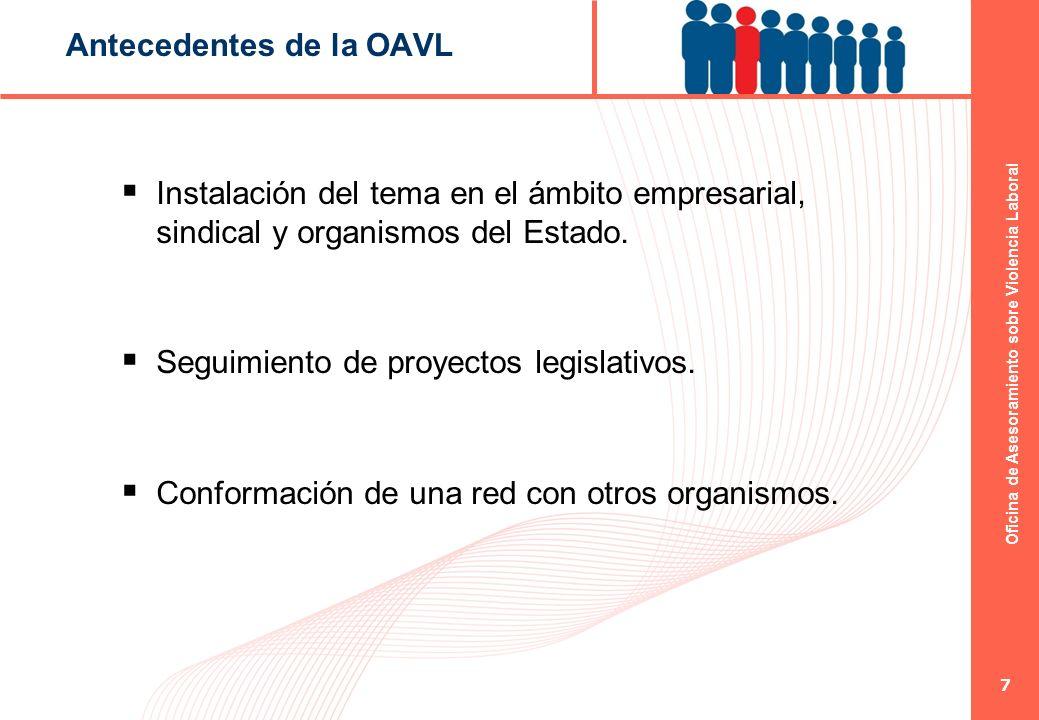 Oficina de Asesoramiento sobre Violencia Laboral 7 Antecedentes de la OAVL Instalación del tema en el ámbito empresarial, sindical y organismos del Es