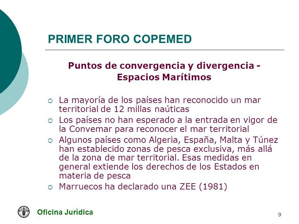 Oficina Jurídica 9 PRIMER FORO COPEMED Puntos de convergencia y divergencia - Espacios Marítimos La mayoría de los países han reconocido un mar territ
