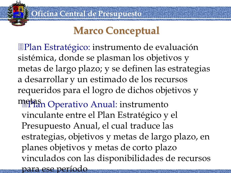 OCEPRE Oficina Central de Presupuesto CORDIPLANOCEPRE Marco Conceptual 3Presupuesto: documento que detalla las acciones y metas definidas en el Plan Operativo expresadas en términos monetarios.